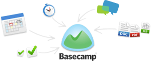 Event Management Software-Basecamp