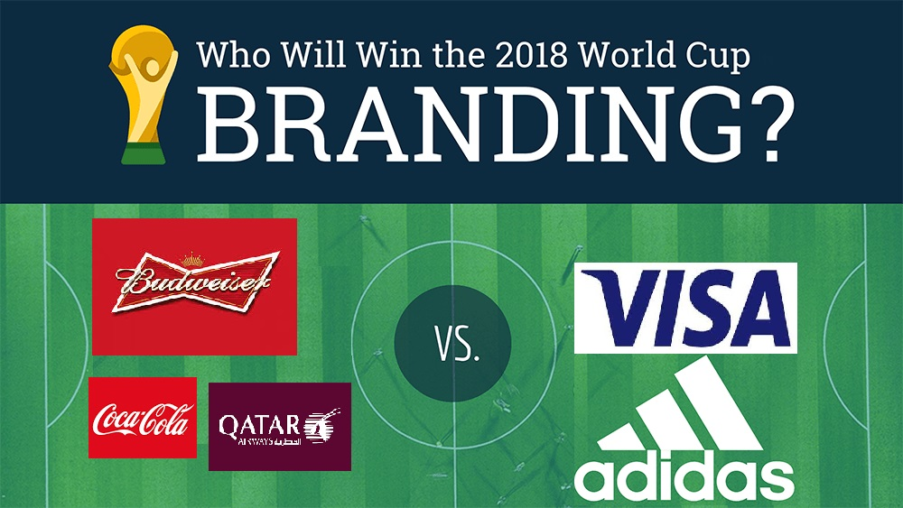 Brands at world cup 2018